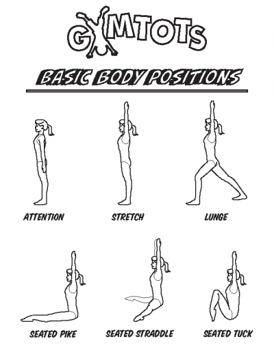 BASIC POSITIONS