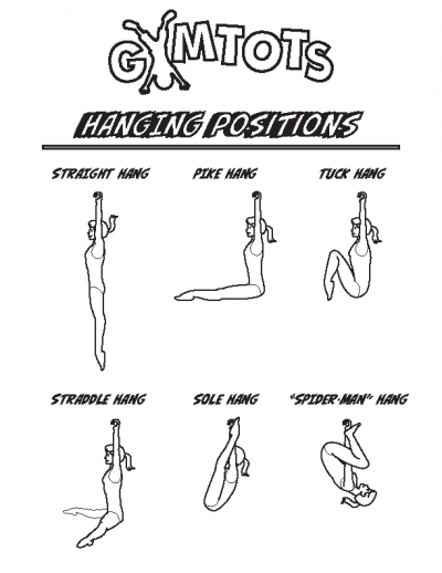 HANGING POSITIONS