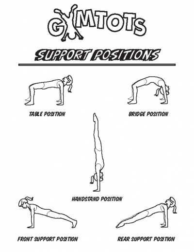 SUPPORT POSITIONS